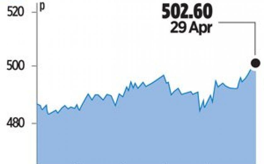 BP sticks by Rosneft as Russia crisis hits profit - CityAM