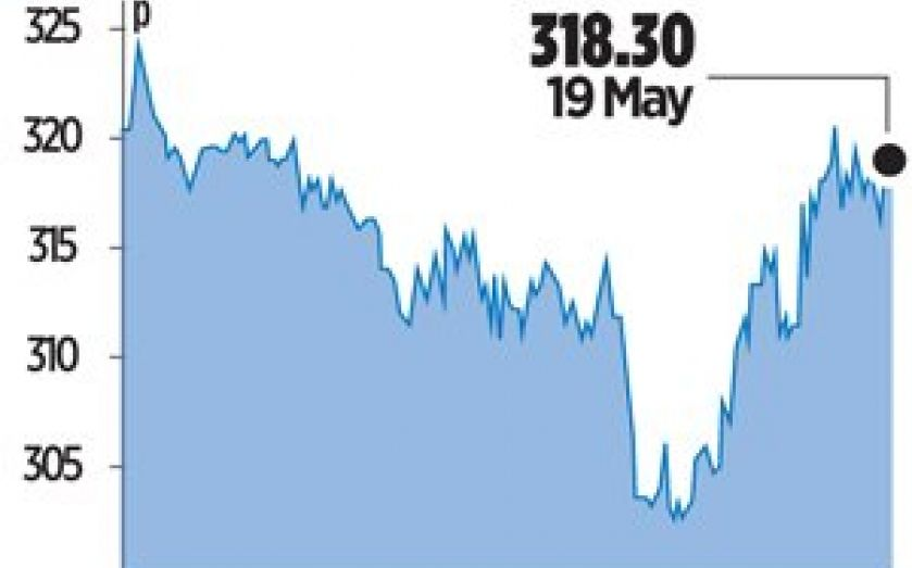 Mitie profits up 4.3pc despite disposal costs