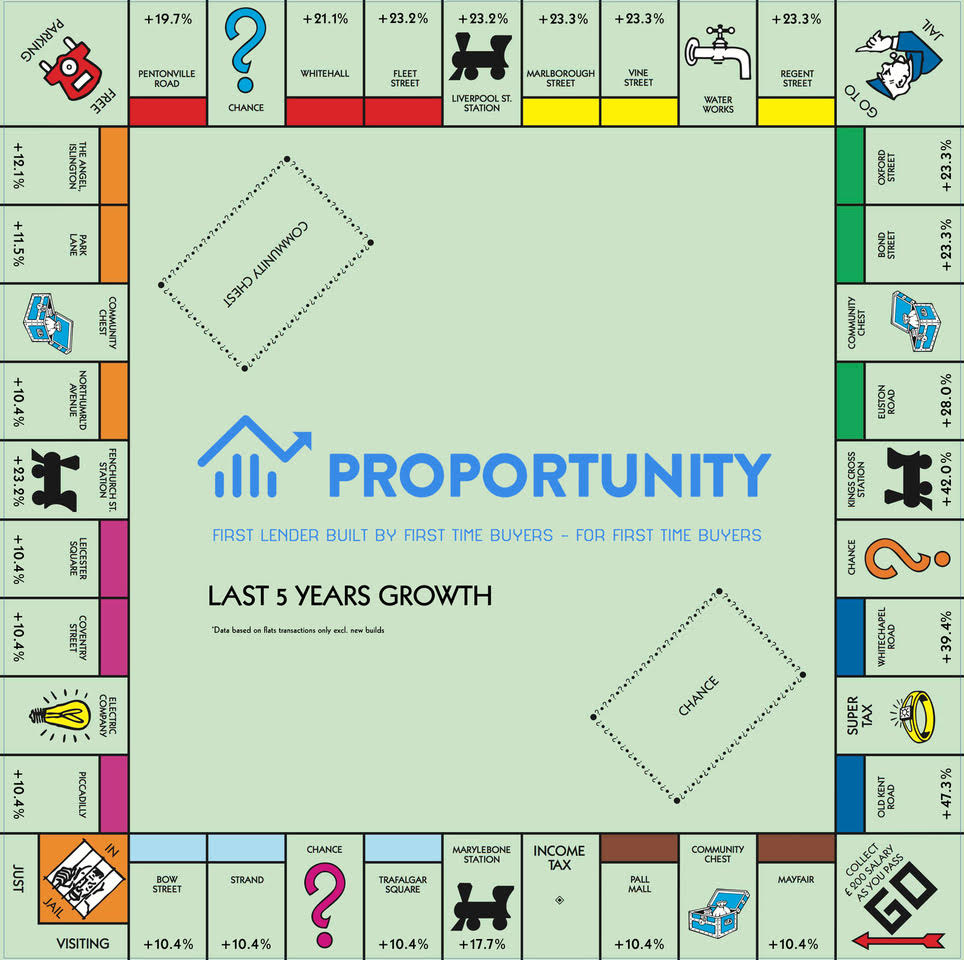 Take A Look At This Monopoly Board Thats Been Re Designed