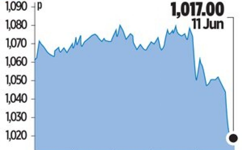 rolls royce share price