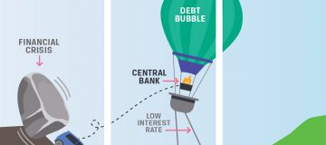 Expected Credit Losses in Unexpected Times