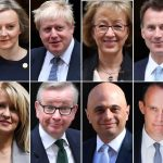 Boris Johnson, Dominic Raab, Andrea Leadsom, Esther McVey, Michael Gove and Jeremy Hunt are just some of the MPs in the Tory leadership race to become the next Prime Minister