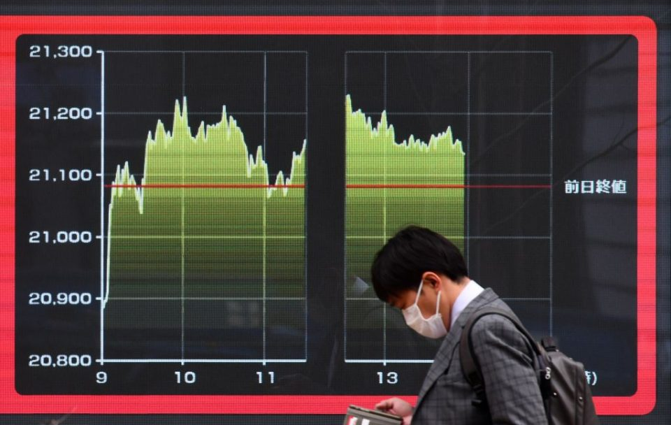 Asian stocks the Nikkei and Hang Seng had a mixed trading session despite the Federal Reserve's coronavirus rate cut