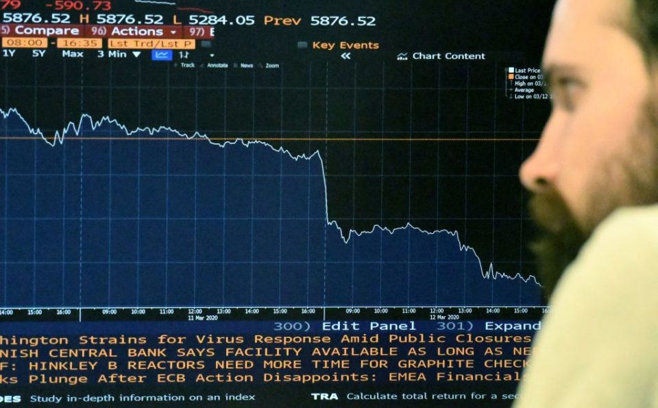 FTSE 100 falls on coronavirus after two days of gains