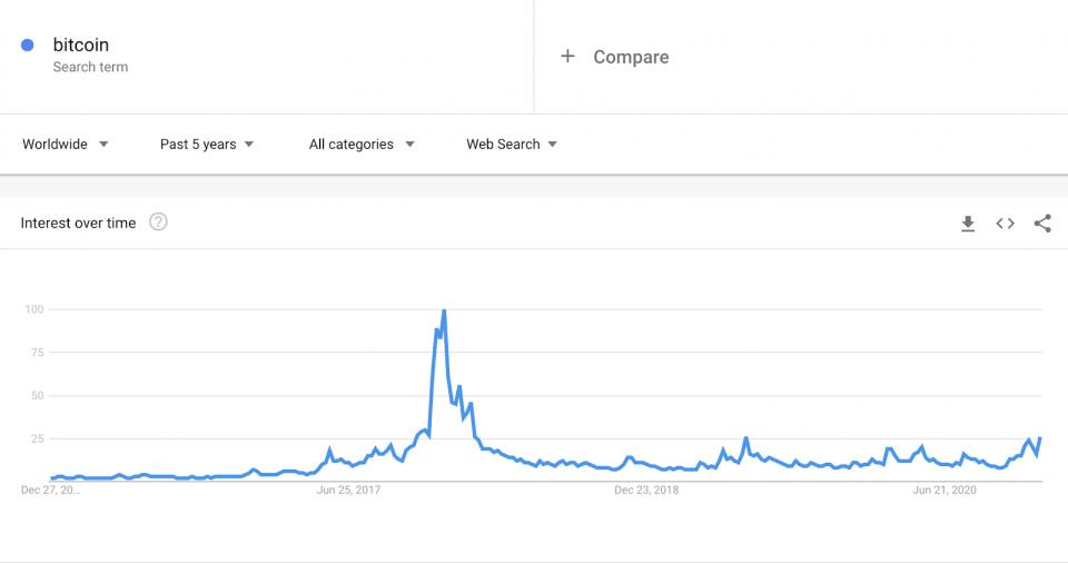 Bitcoin Kodas Sukčiai, Ar Ne « Prekyba BTC Online